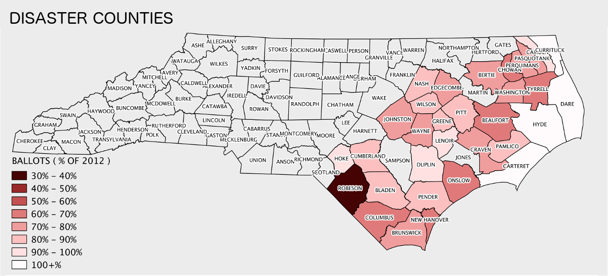 The Results Here Are A Little Skewed By The Coastal Counties Of Currituck Dare Hyde And Carteret While Those Coastal Counties Did Experience Damage From